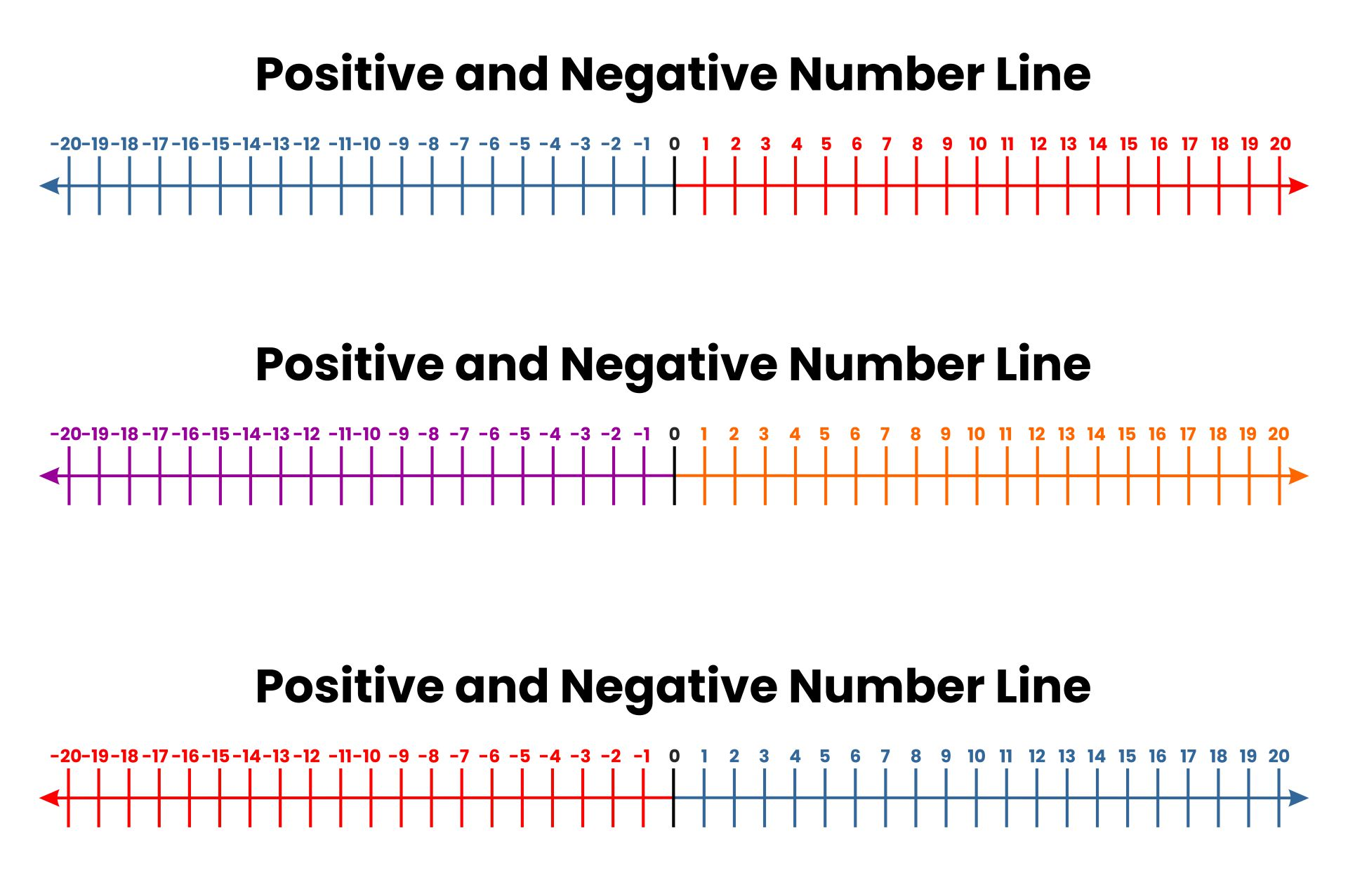 Printable Positive And Negative Number Line To 20