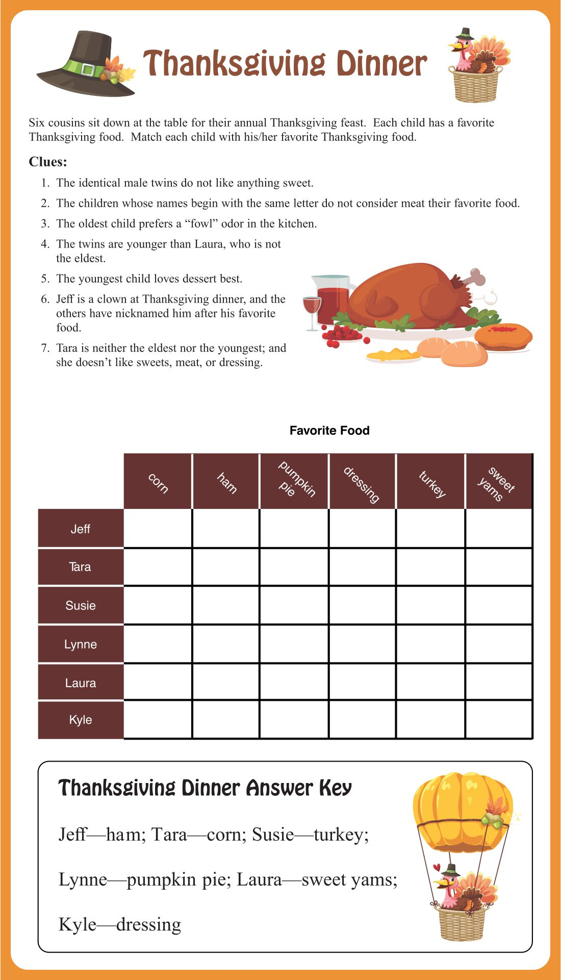 Thanksgiving Dinner Holiday Brain Teasers Answers