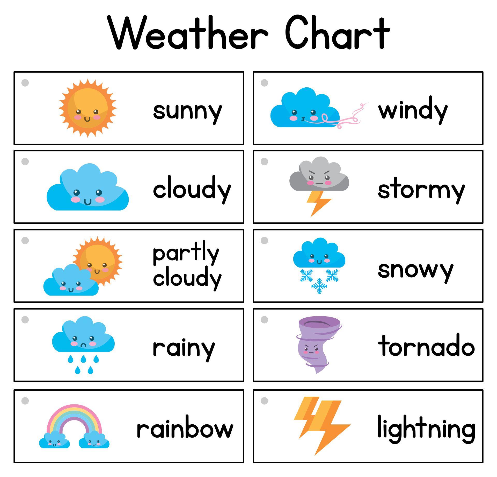 Weather Chart For Preschool Classroom Printable
