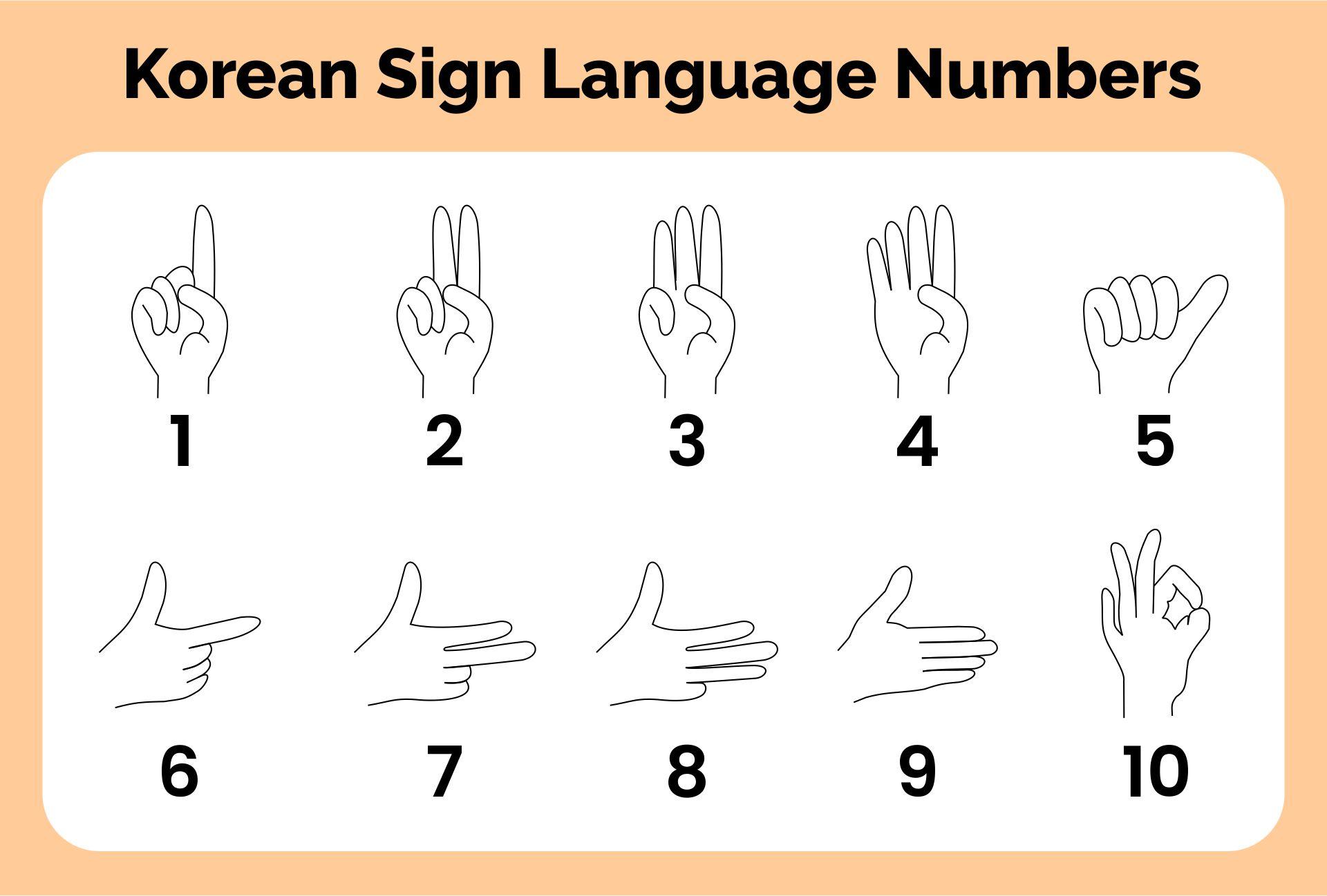 Korean Sign Language Numbers Printables