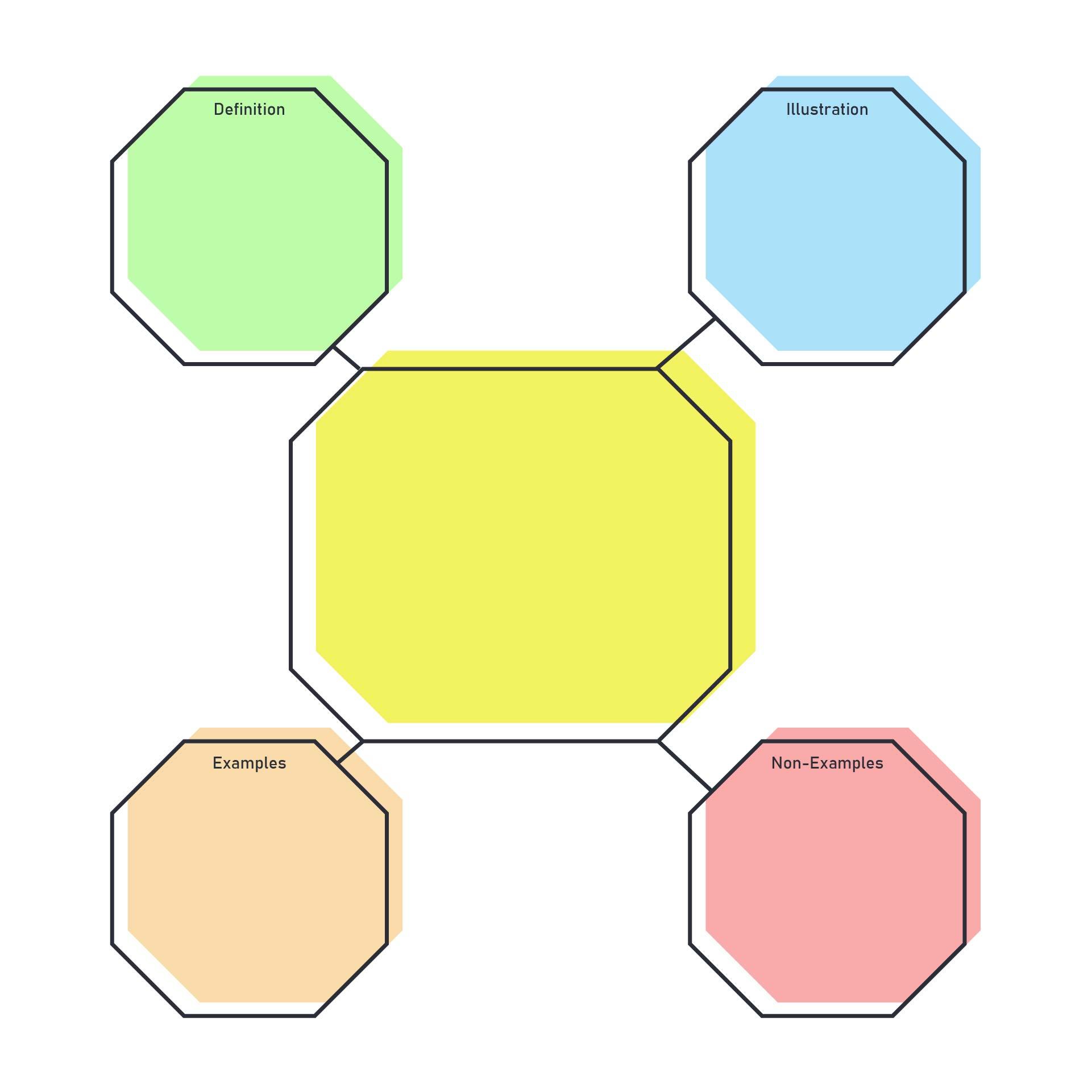 Printable Blank Frayer Model Graphic Organizer