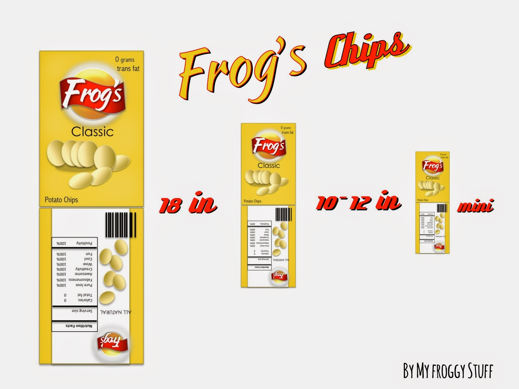9 Images of My Froggy Stuff Food Printables Free