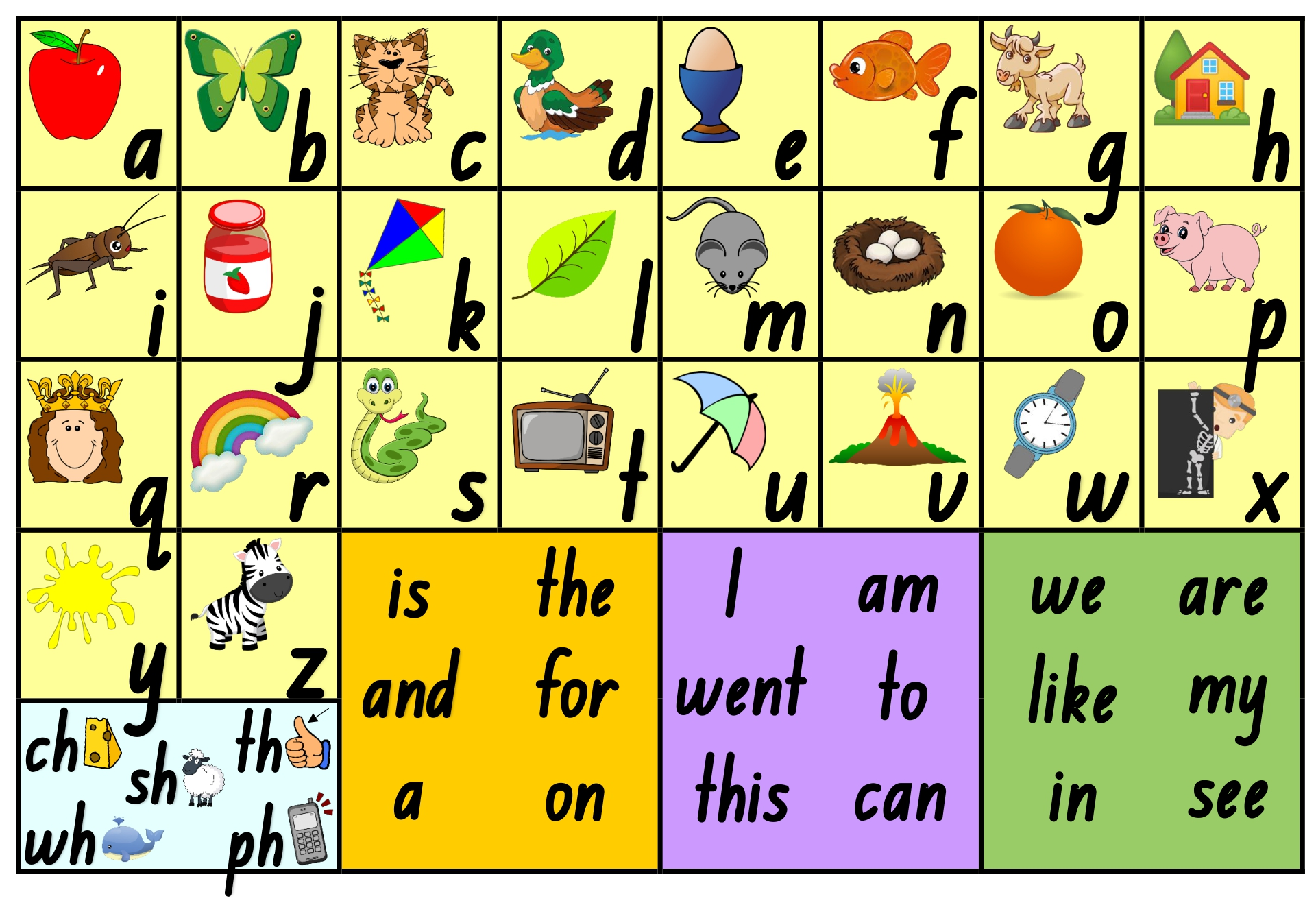 Fundations Digraph Soundcards