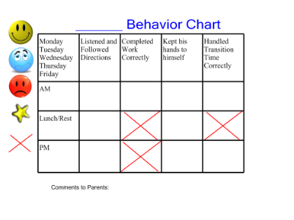 5 best images of individual behavior chart student for Behavior charts for preschoolers template