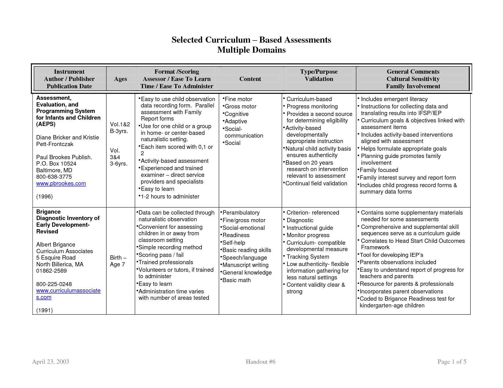 Back > Gallery For > Classroom Individual Behavior Charts