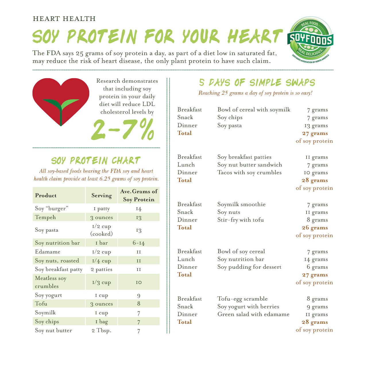 8 Images of Heart Healthy Foods Printable Chart