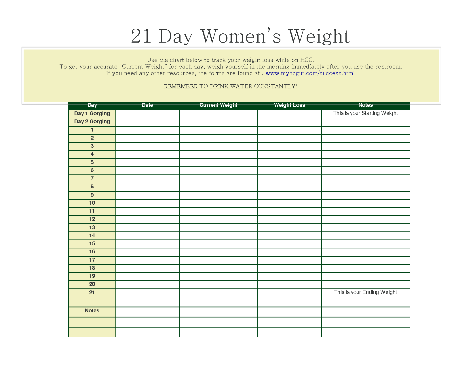 Weight monitoring chart template