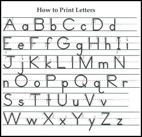 Zaner Bloser Letter Formation Chart