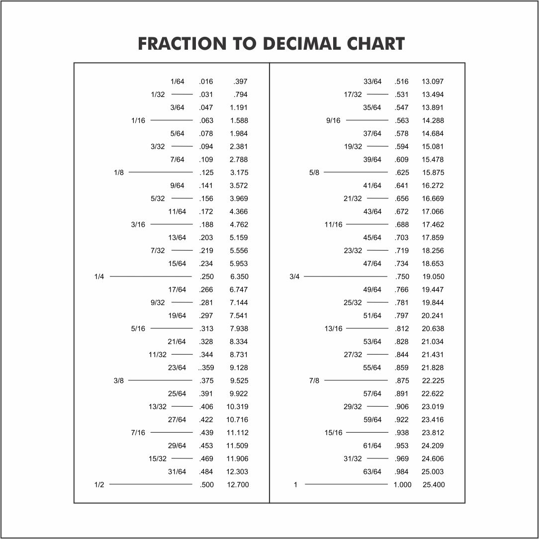 Fractions Decimal Worksheets Printable Worksheet Kids – Fractions Decimals Worksheets