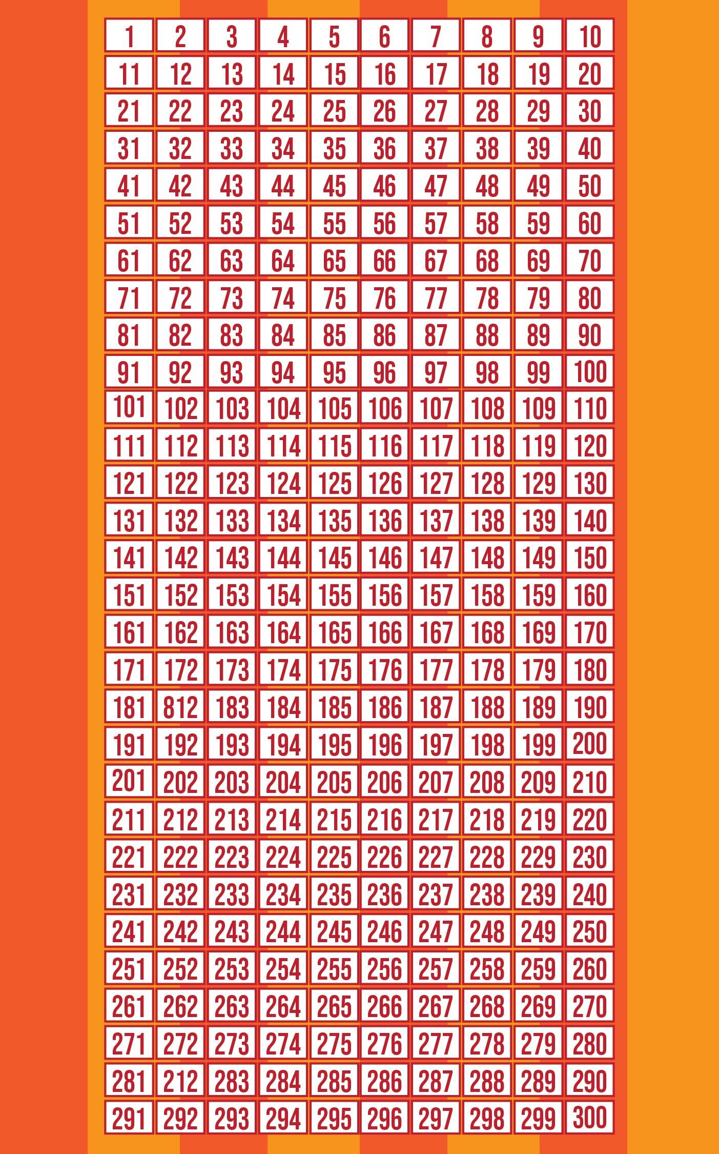 Number Names Worksheets free printable number chart 1-100 : 9 Best Images of Free Printable Number Chart 1 -100 - Kindergarten ...