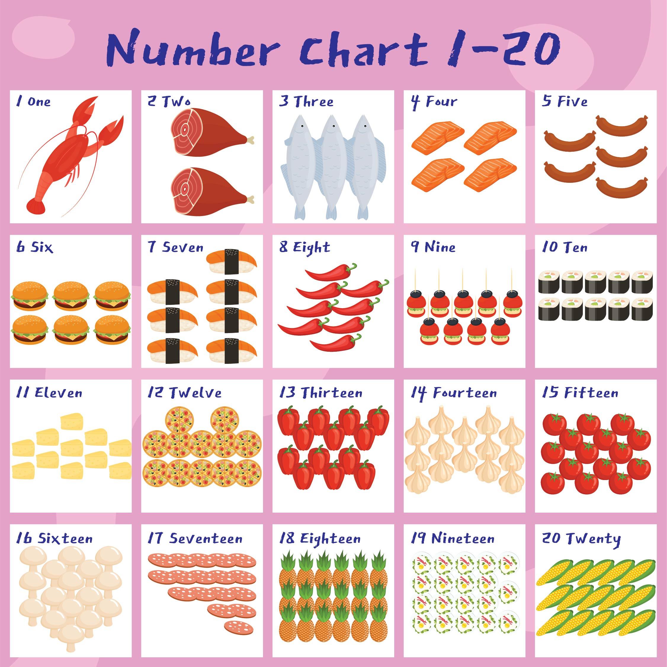 Preschool Number Chart 1 20