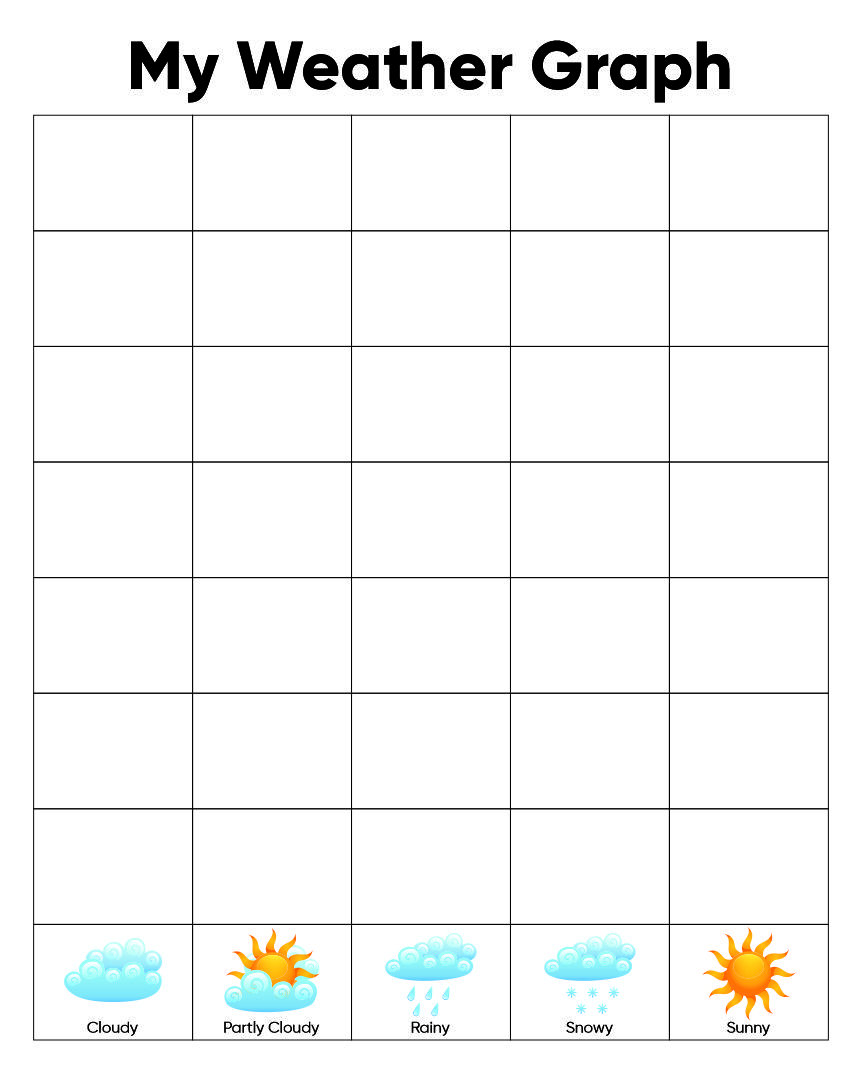 16 Sample Bar Graph Worksheet Templates  Free PDF