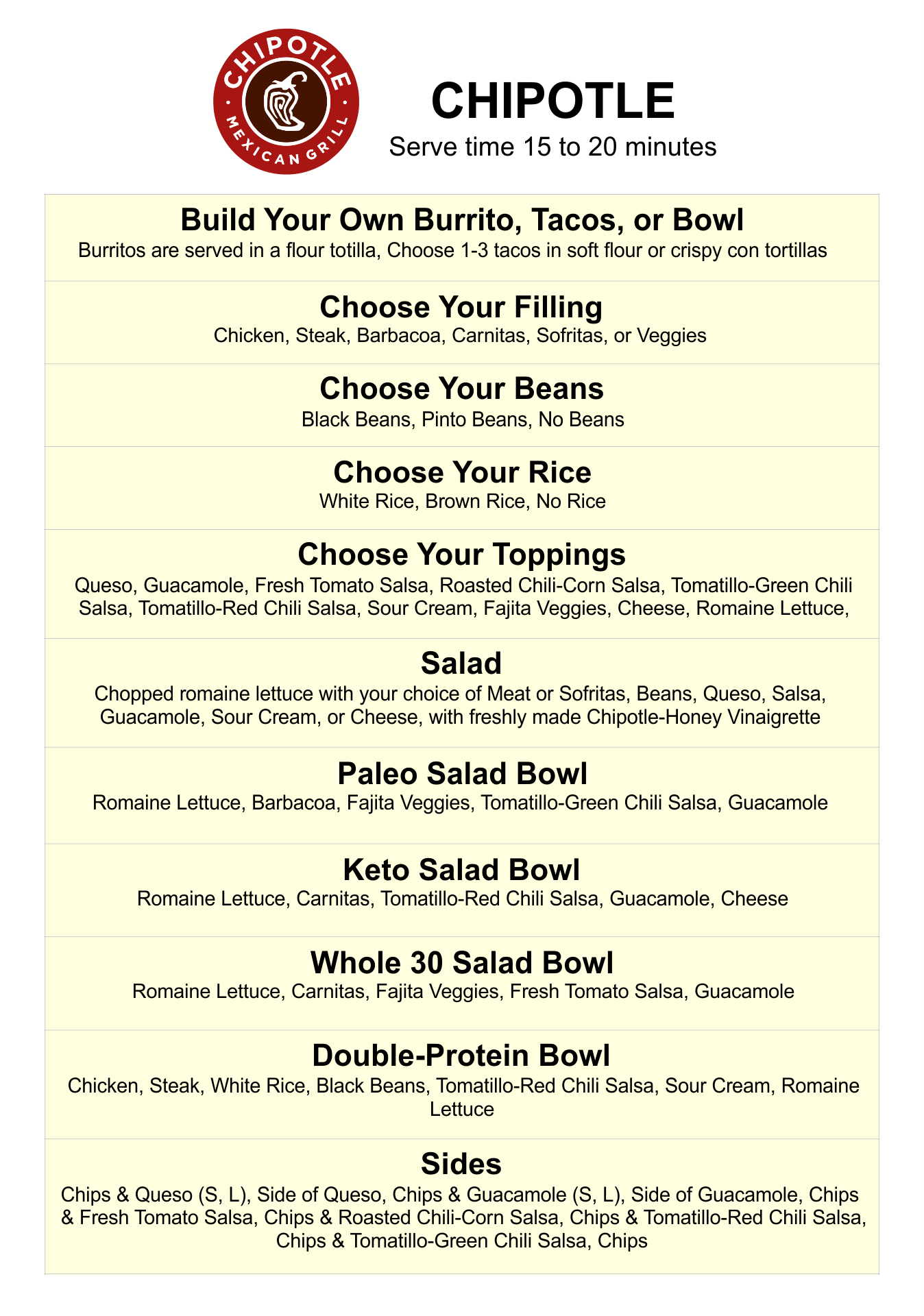 5 Best Images Of Printable Chipotle Menu Chipotle Fax