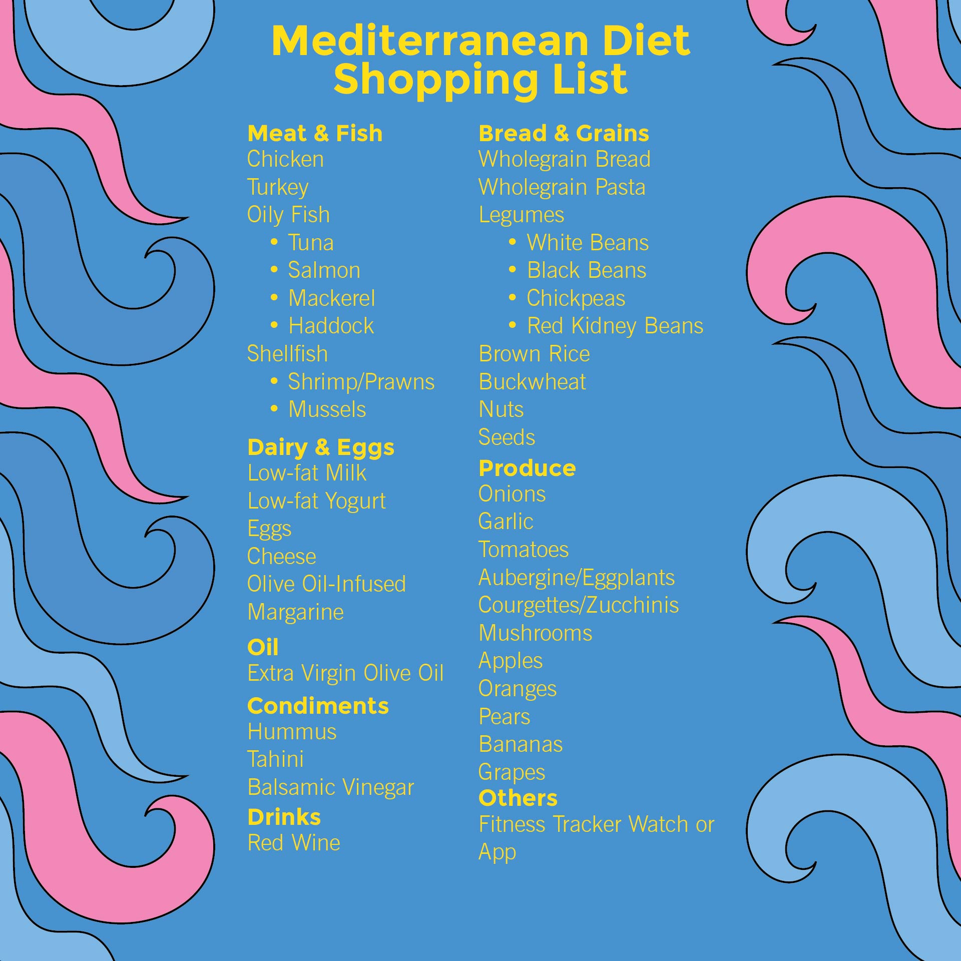 Mediterranean Diet Food List Grocery