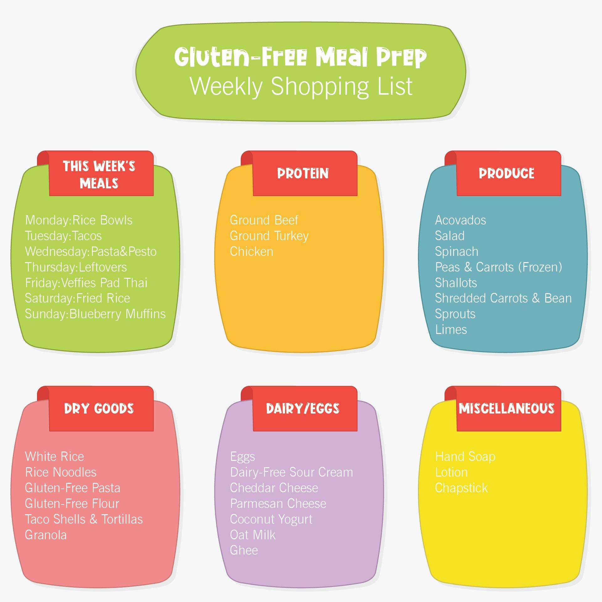 Mediterranean Diet Shopping List Printable