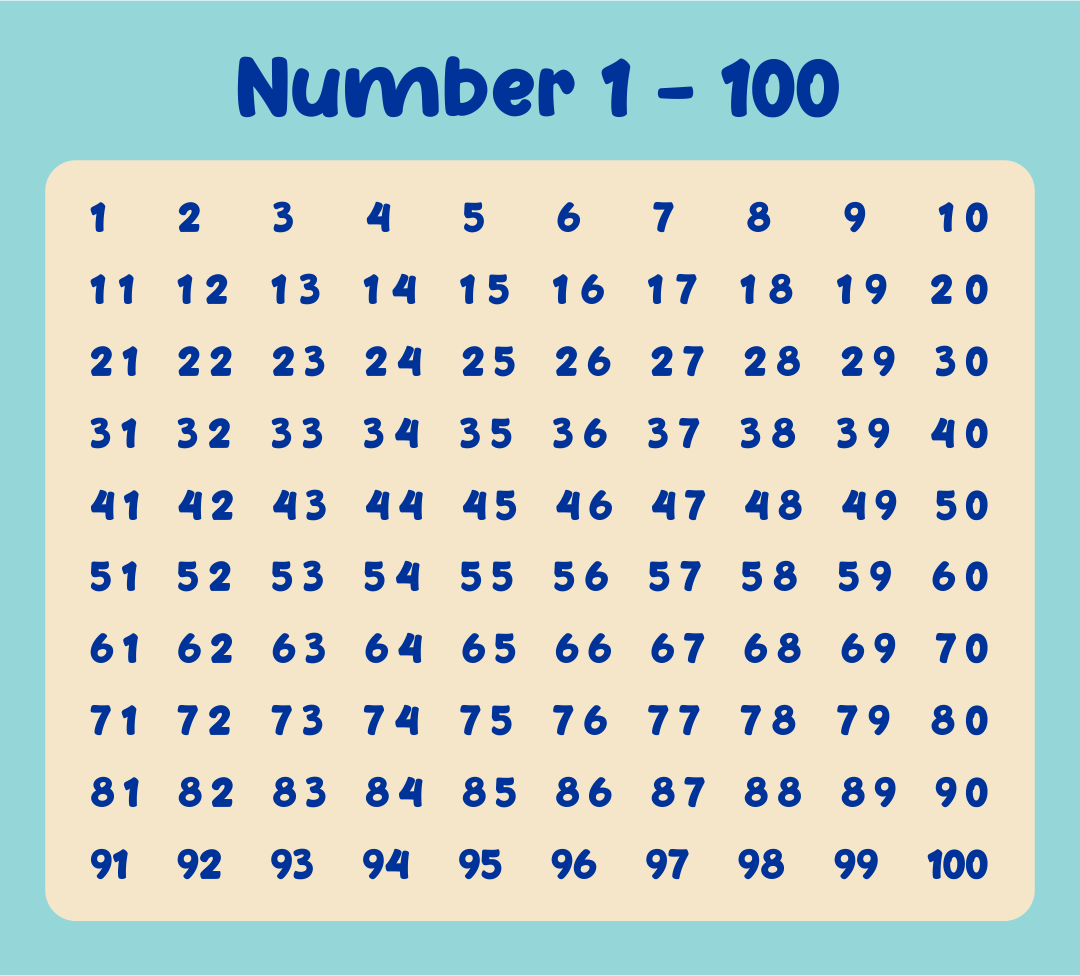 5 Images of Printable Number Searches 1 100