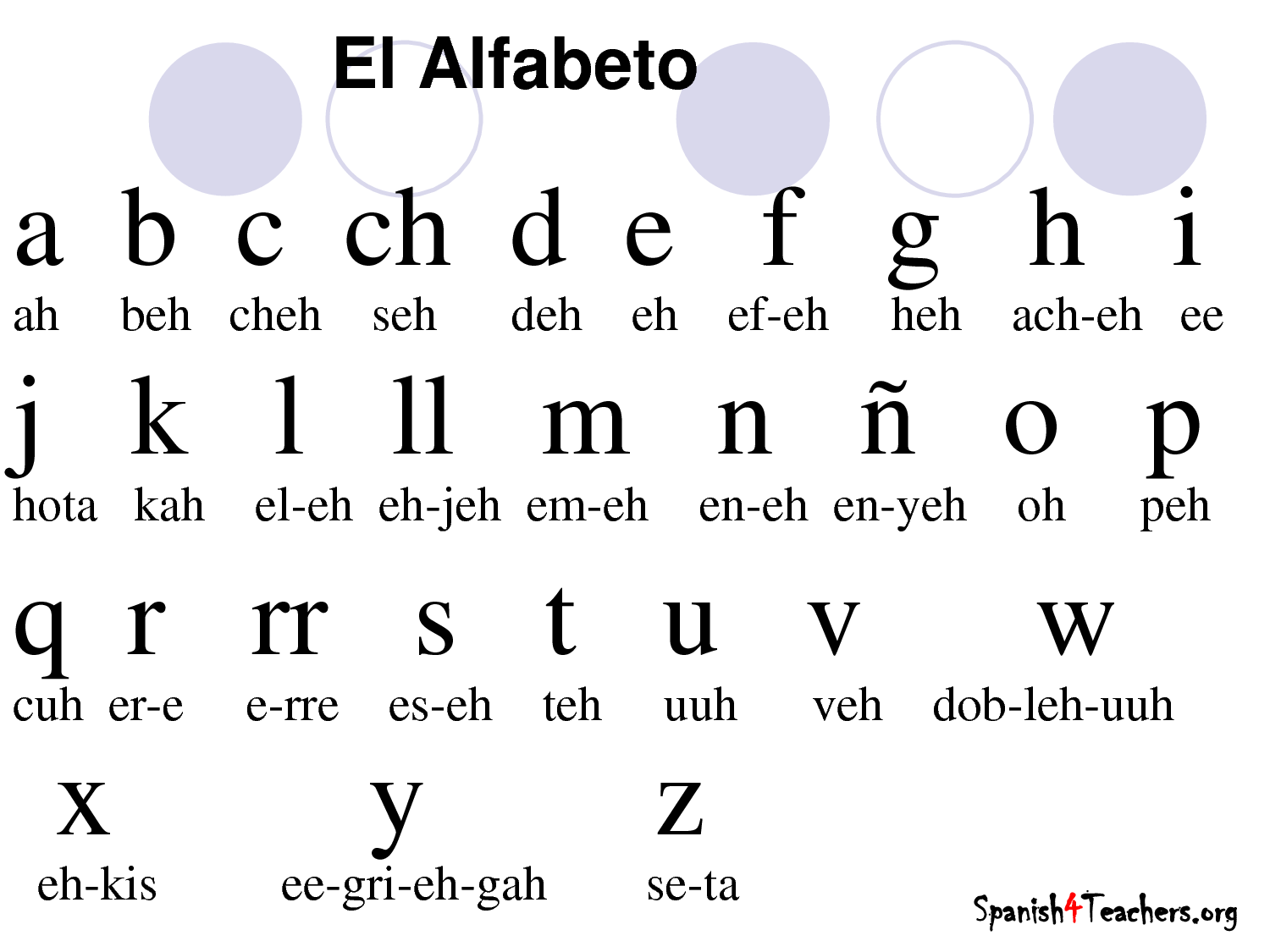 6 Images of Printable Spanish Alphabet Sounds