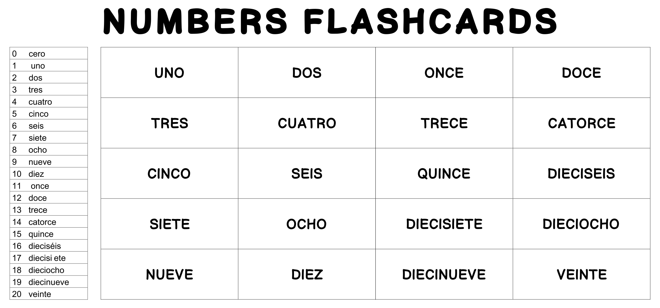 Spanish Number Chart Printable
