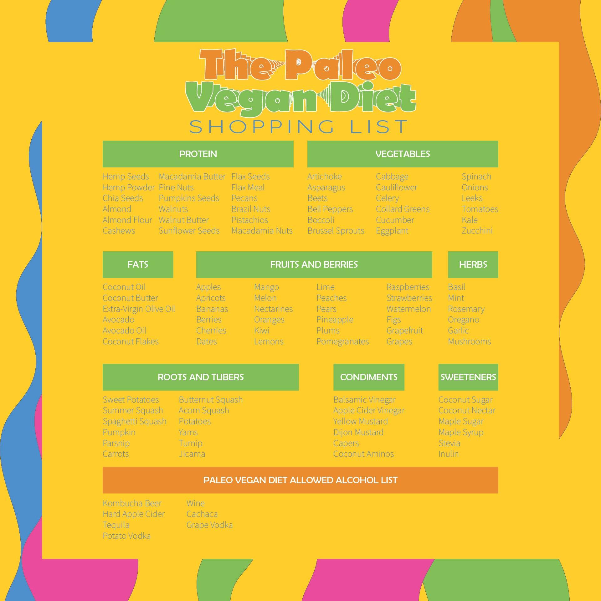 Vegetarian Paleo Diet Food List Printable