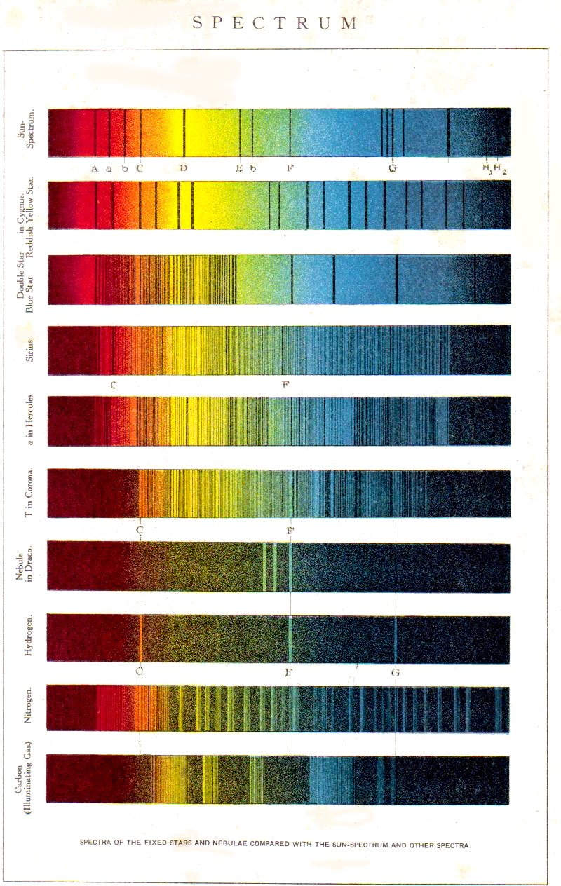 5 Images of Printable Color Chart