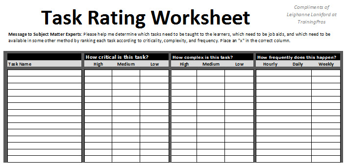 6 best images of printable task worksheet prioritizing for Prioritizing tasks template