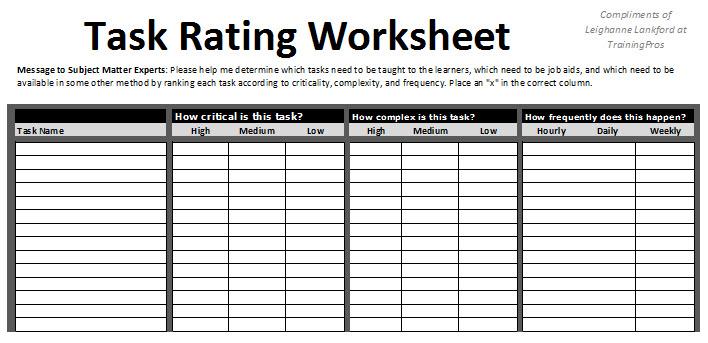 prioritizing tasks template 6 best images of printable task worksheet prioritizing