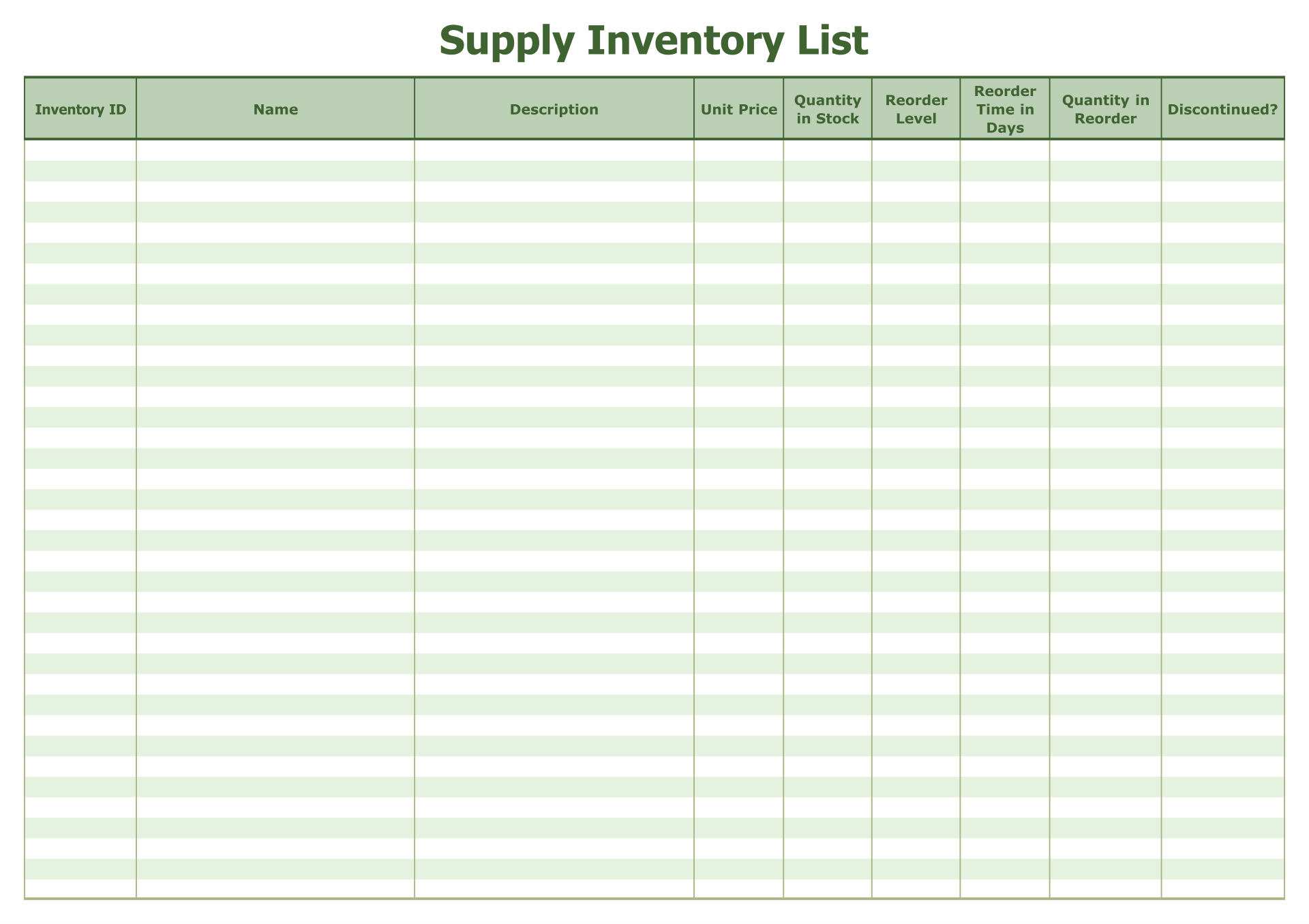 Supply Inventory Sheet Printable