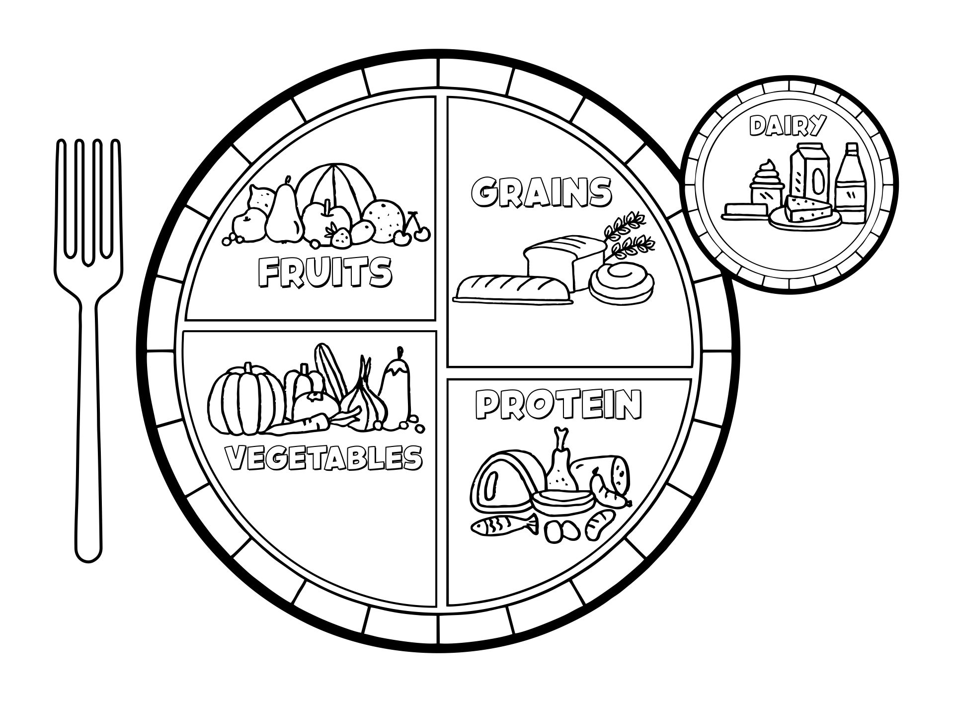 6 best images of myplate printable sheet protein myplate for Healthy plate coloring page