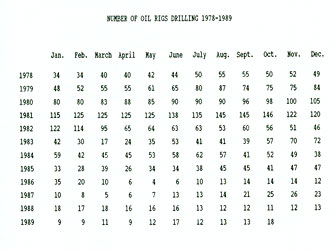 Printable number 200 to 400 printable number chart 200 300 number