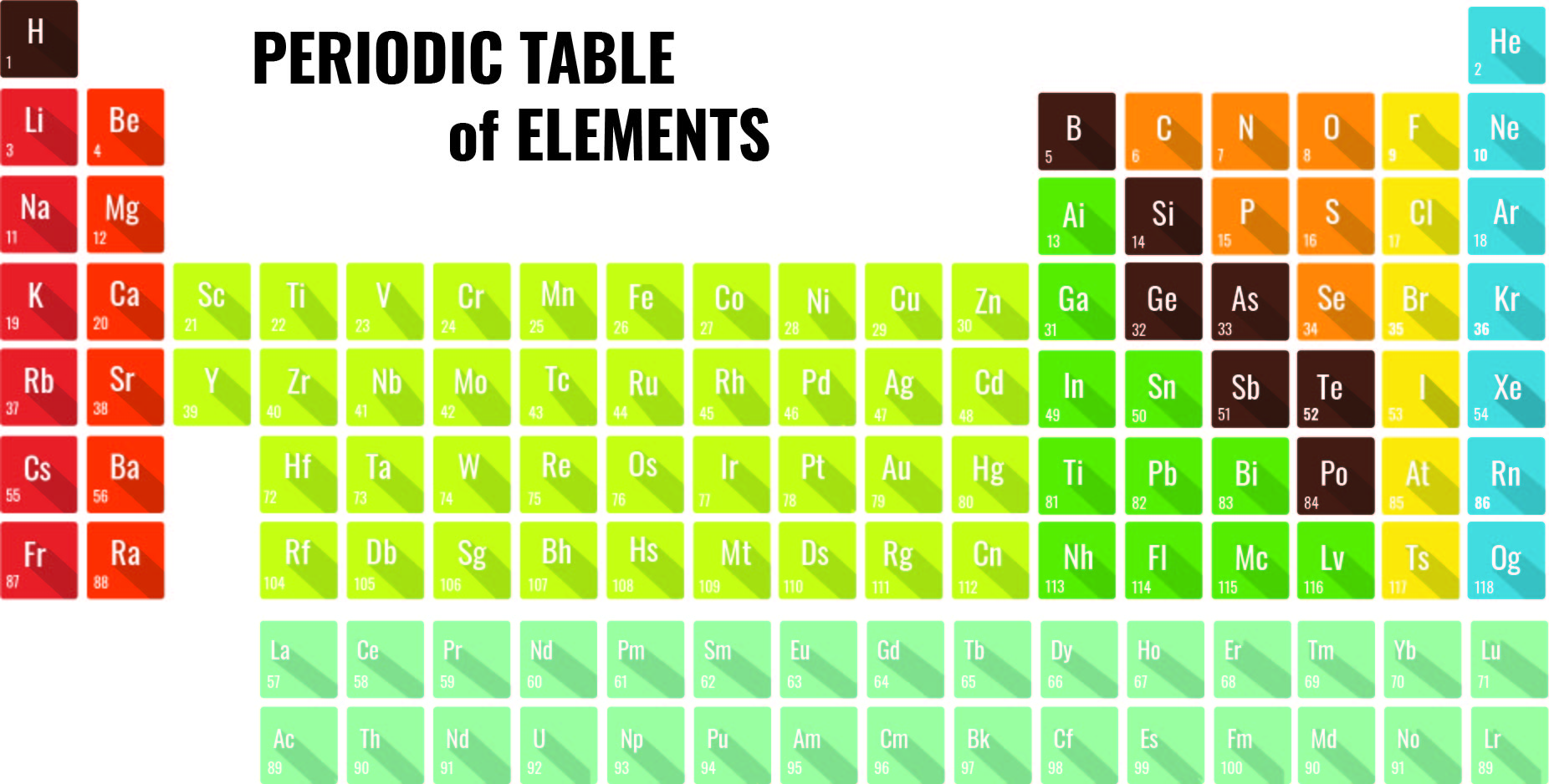 Printable Periodic Table with Element Names