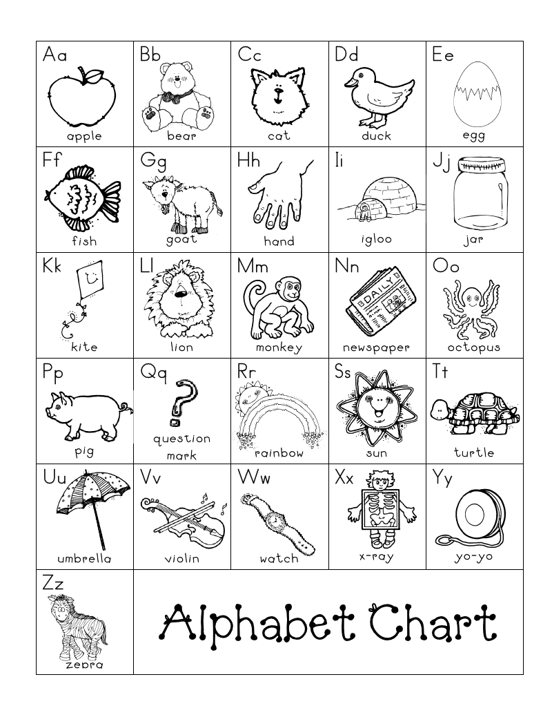 4 Images of Letter Sounds Chart Printable