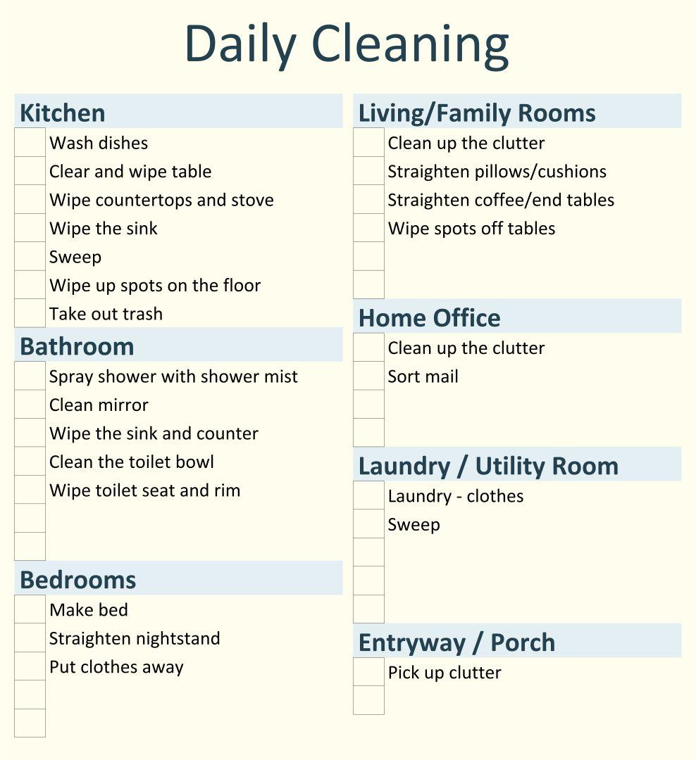 Daily Kitchen Cleaning Checklist