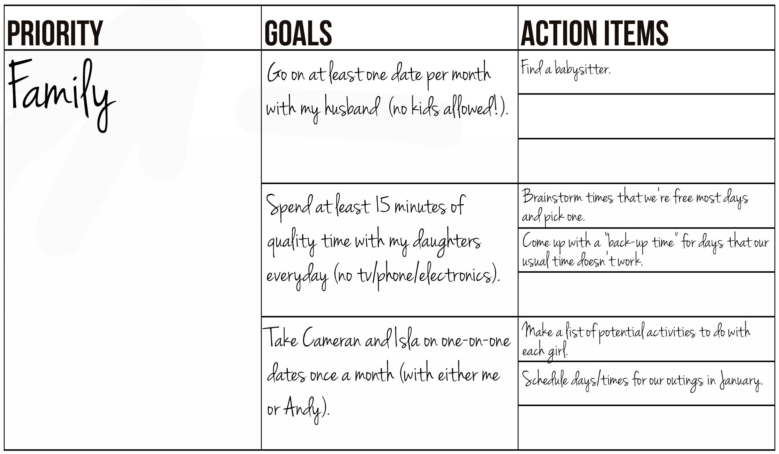 4 Images of Printable Goal Setting Worksheet