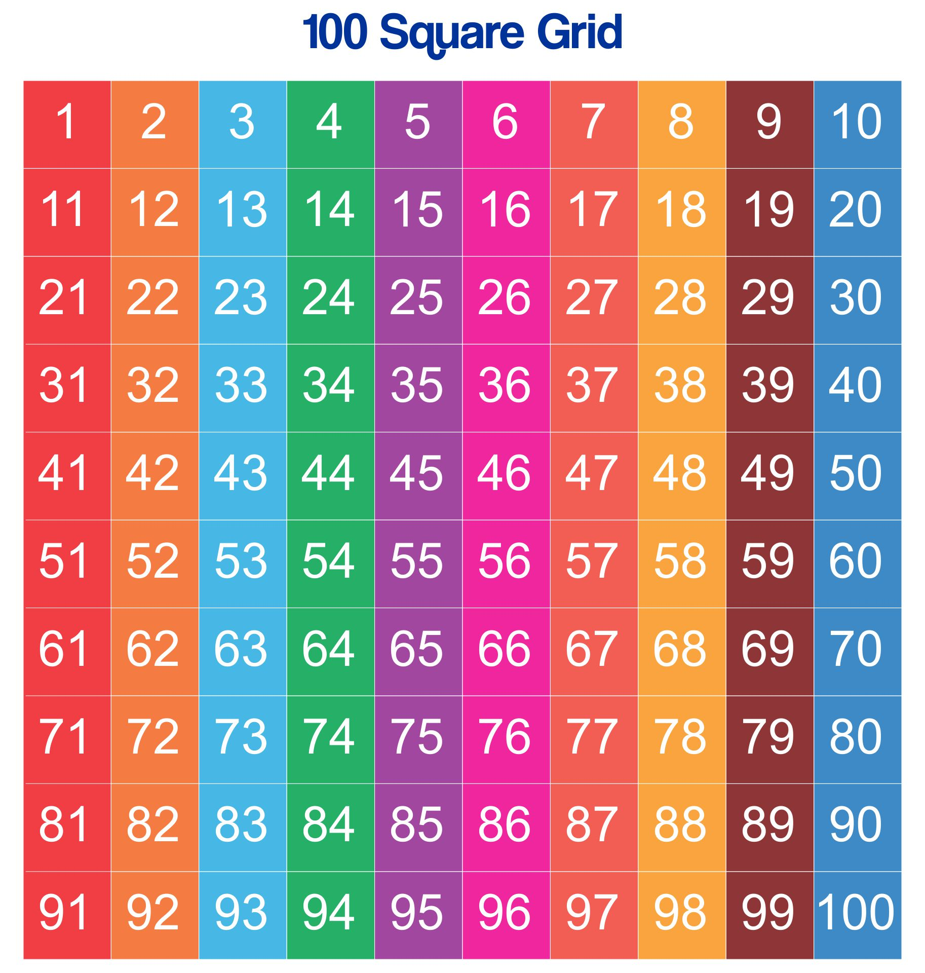Hundred Printable 100 Square Grid