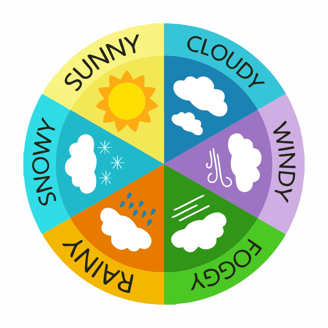 7 Images of Printable Weather Chart For Kindergarten