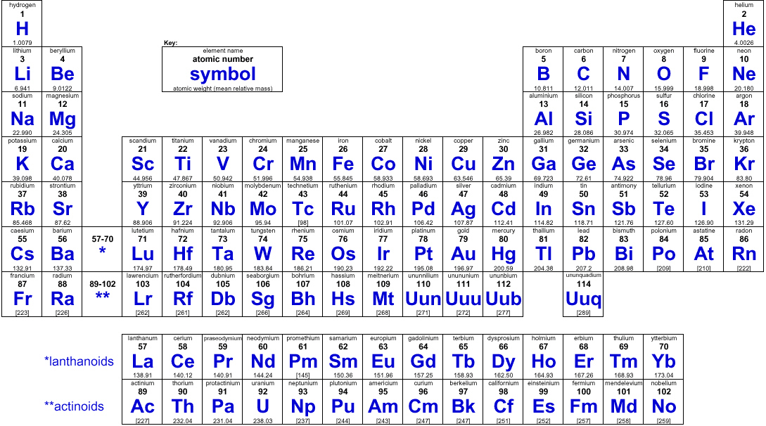 7 Images of Large Printable Periodic Table Of Elements