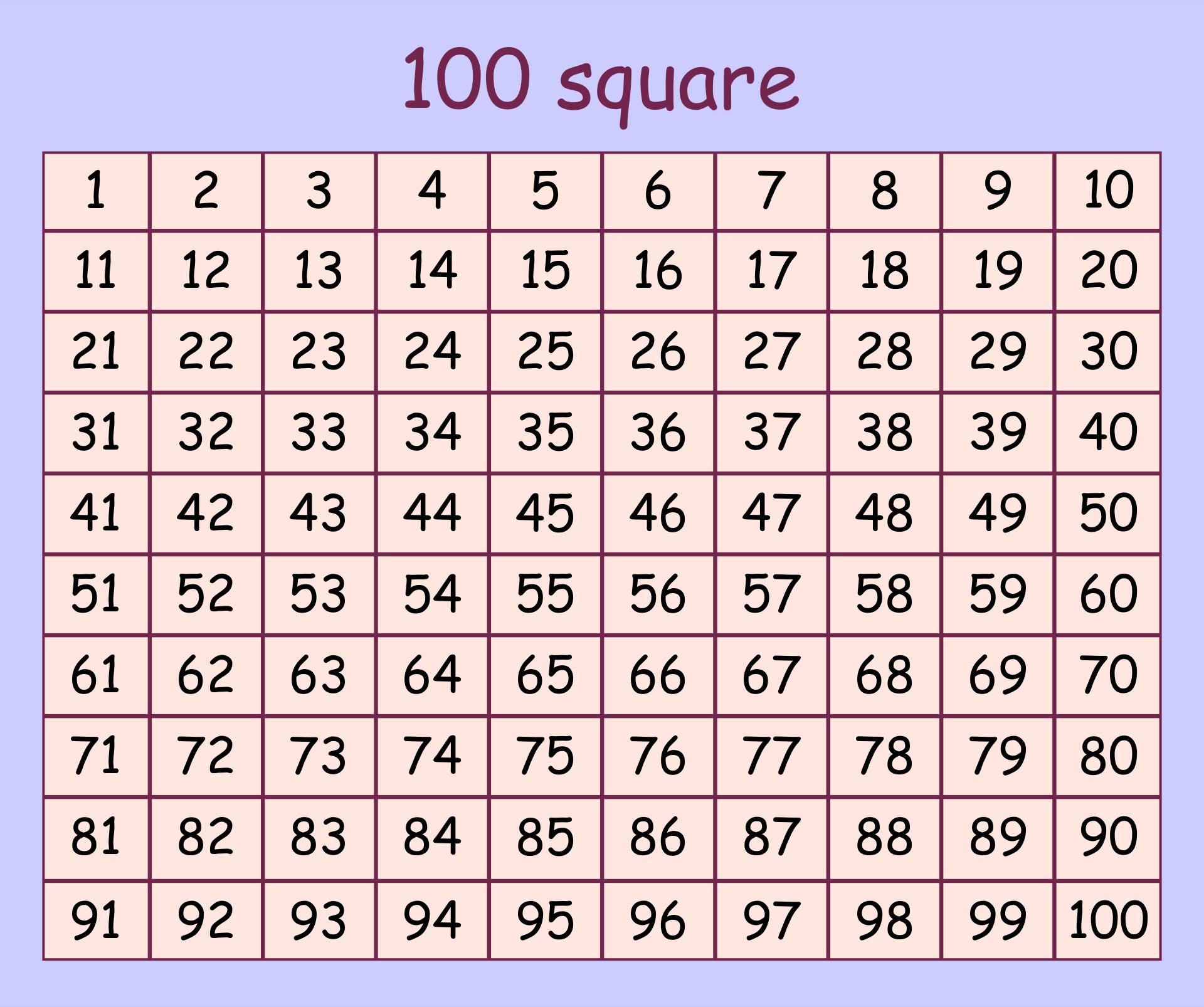 Printable 100 Square