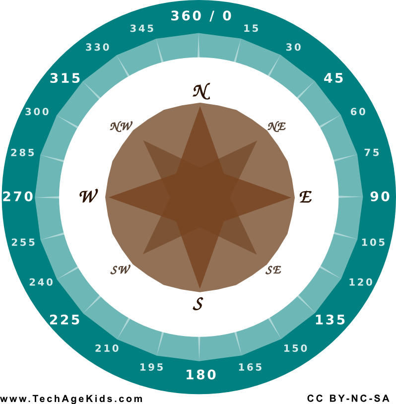 7 Images of Printable Degree Wheel Compass