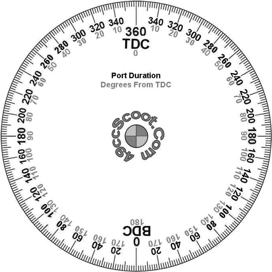Refreshing image within degree wheel printable