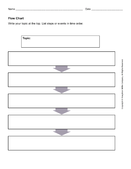 4 Images of Free Printable Flow Chart Organizer