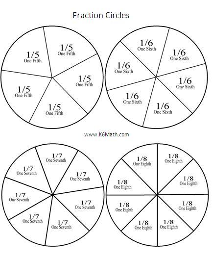 Free Worksheets Circle Template Free Free Math Worksheets for – Math Worksheet Template