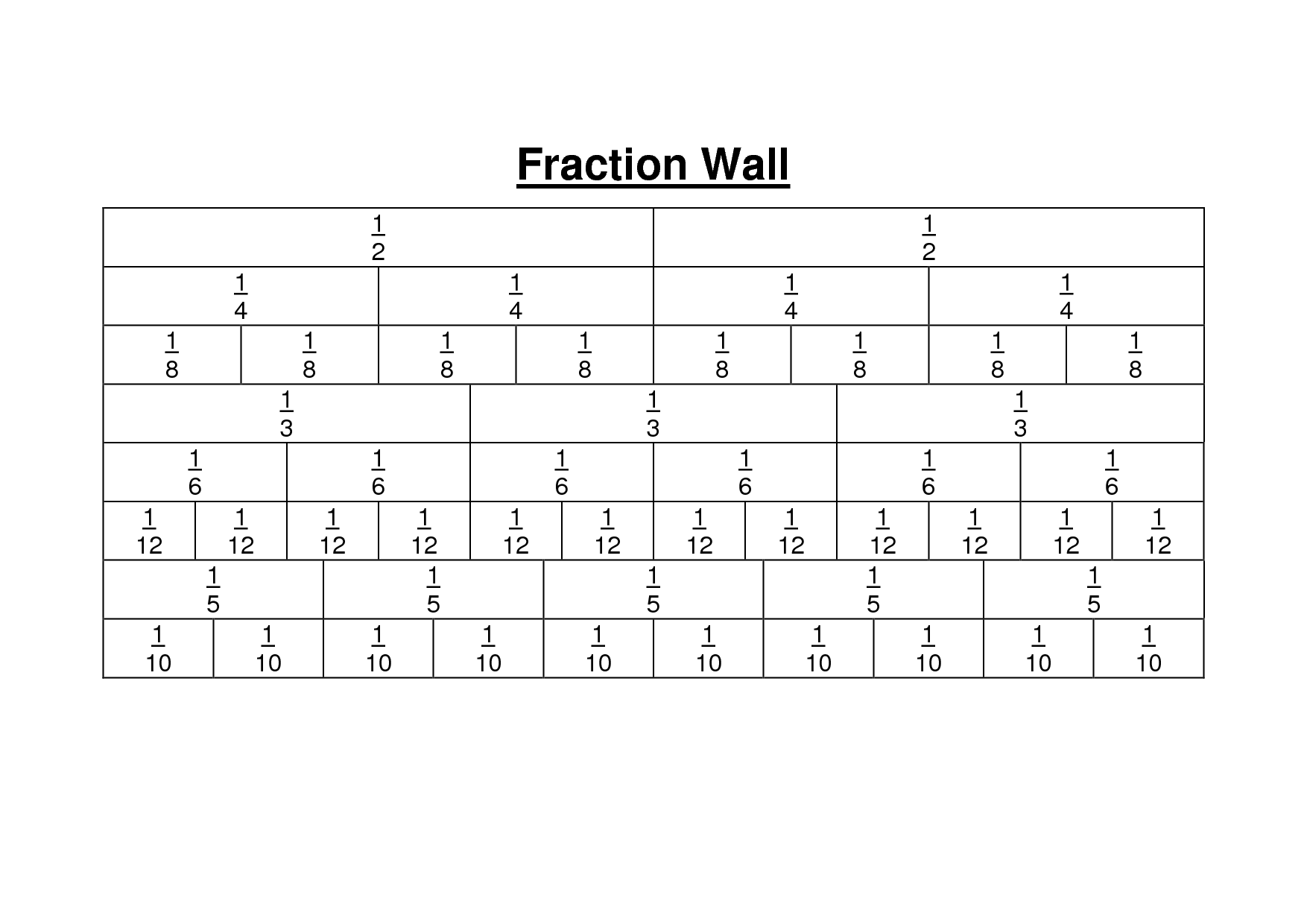 Best Images of Fraction Template Printable - Fraction Circles ...