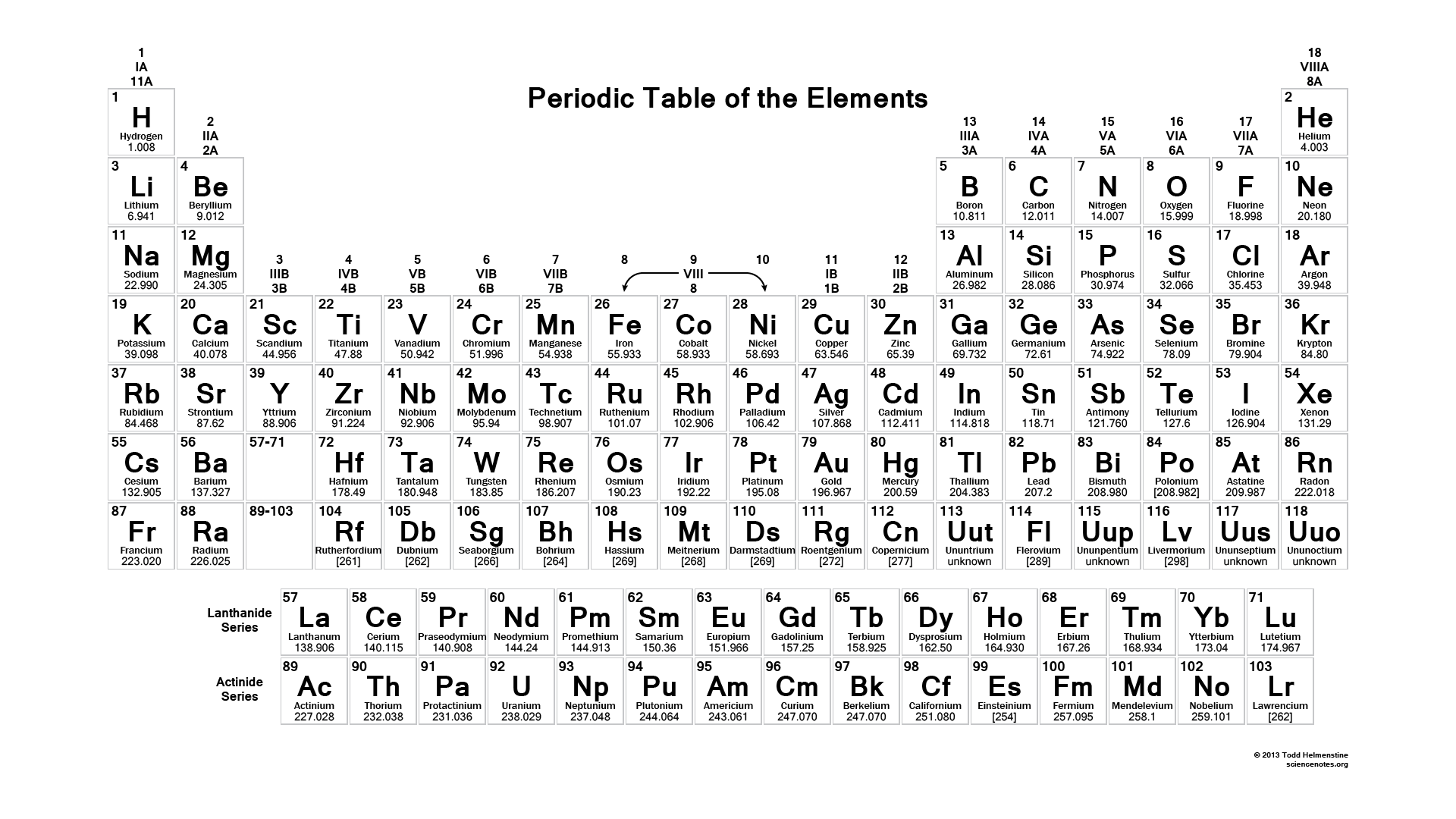 Periodic Table - Printable Periodic Table of Elements with Charges ...