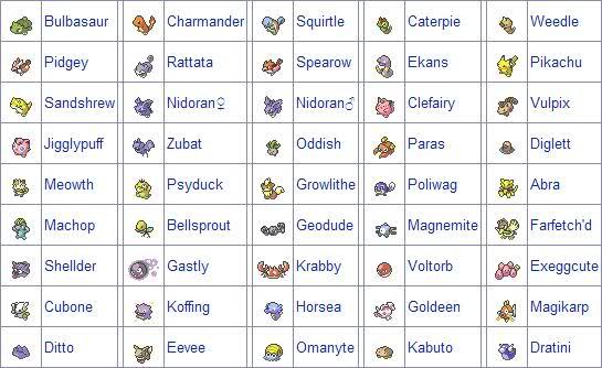 printable list of all pokemon pokemon go search for