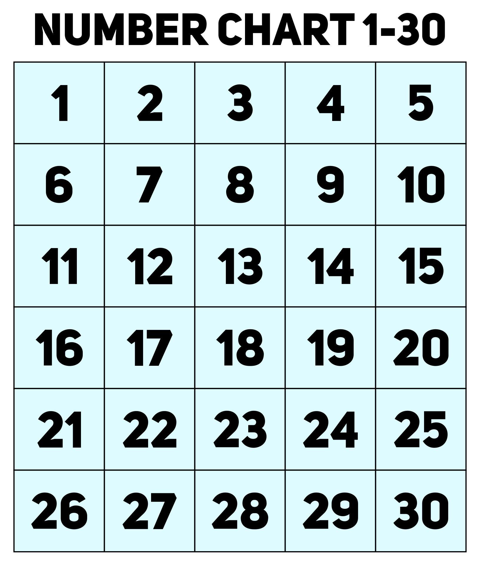 Printable Number Chart 1 30