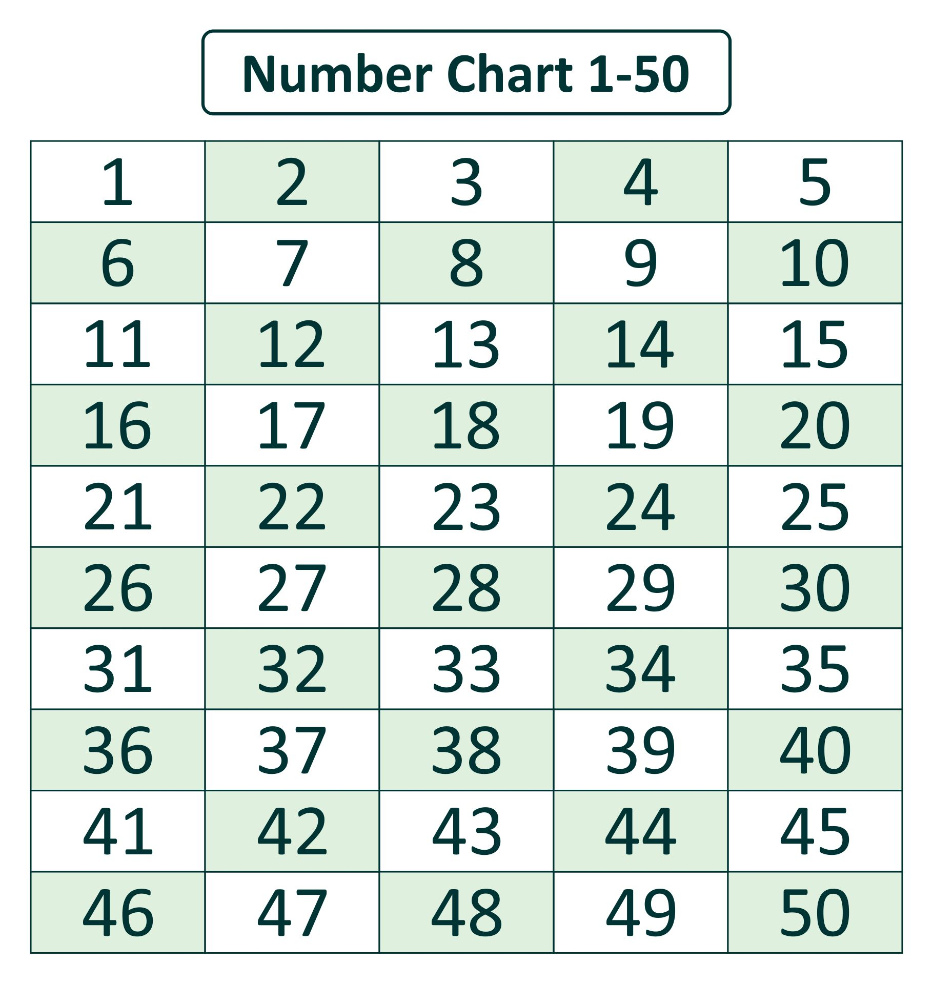 8 Images of Number Chart 1 -500 Printable