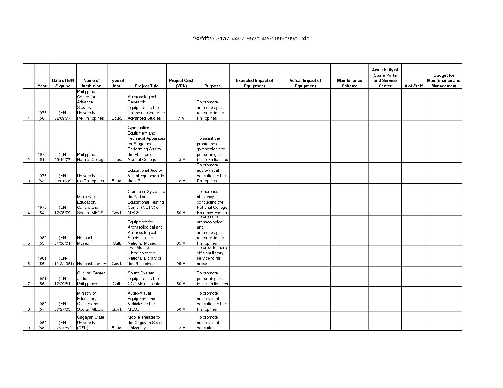 Worksheet Free Bi Weekly Budget Worksheet free printable bi weekly budget sheets 1000 ideas about 8 best images of weekly