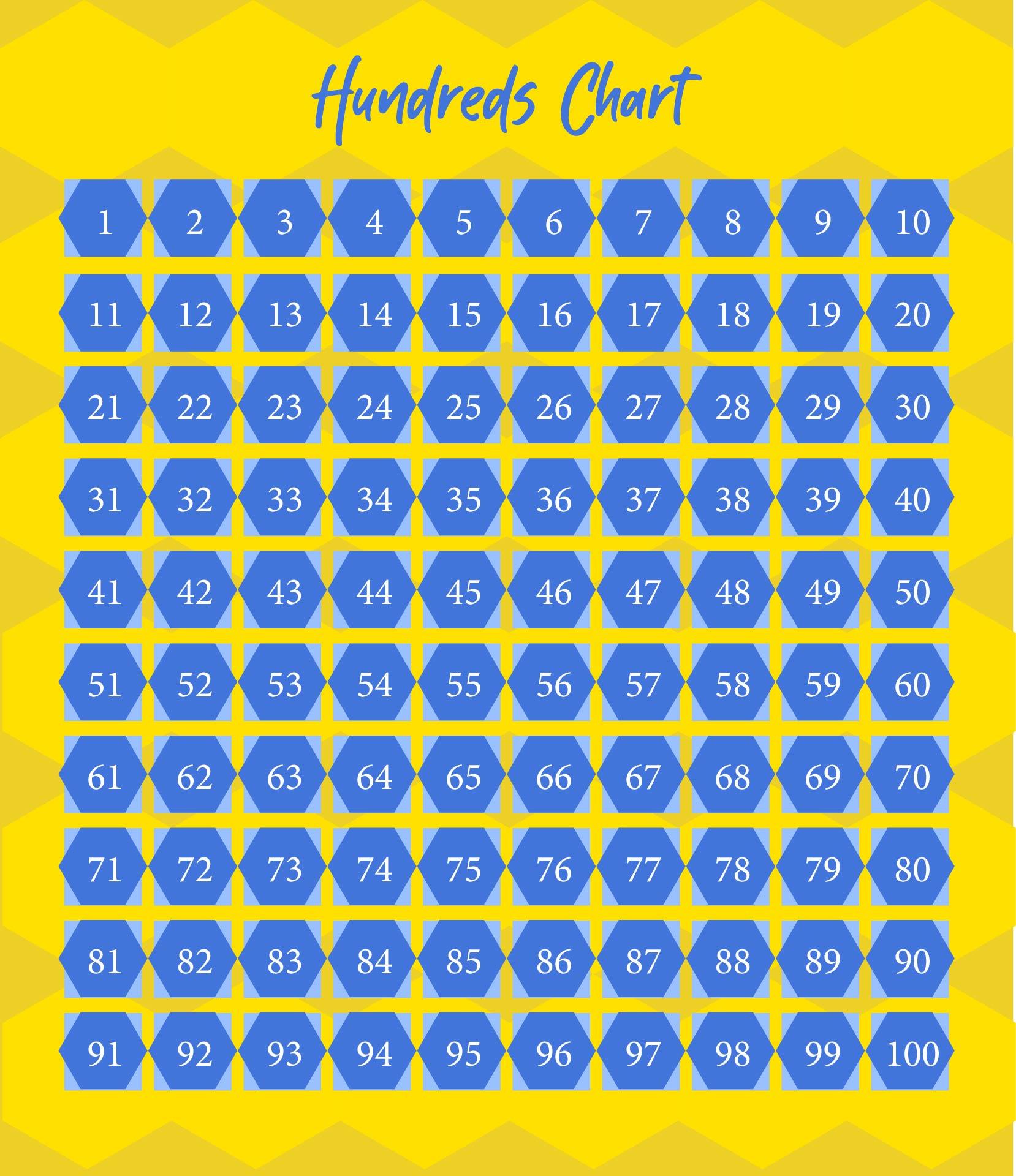 Hundreds Chart Printable PDF