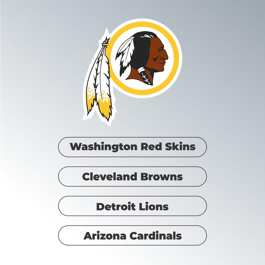 NFL Football Logo Quiz