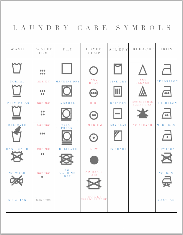 Printable Laundry Symbol